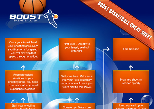 boost basketball  example