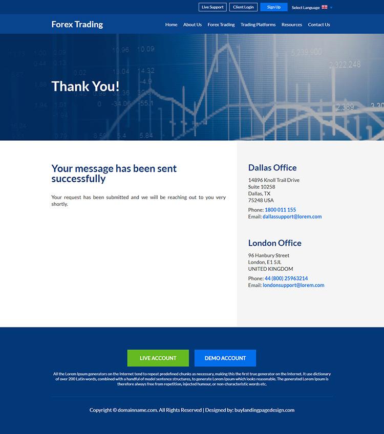 global market leader in forex trading responsive website design